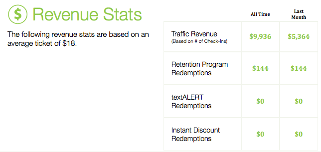 Revenue Stats - Dashboard